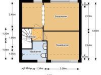 Drouwenerstraat 18 in Stadskanaal 9503 AW