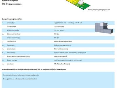 Hof 124 C in Bergeijk 5571 CA