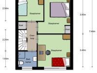 Govert Flinckstraat 8 in Eindhoven 5642 AC