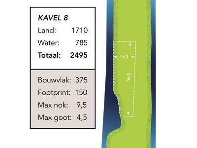 Bouwkavel (Bouwnummer 8) in Reeuwijk 2811 NP