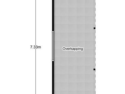 overkapping