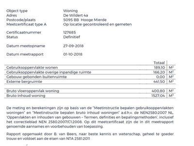 De Wildert 4 A in Hooge Mierde 5095 BB