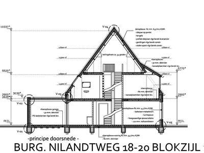 Burgemeester Nilandtweg 18 in Blokzijl 8356 HM