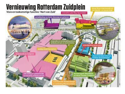Zuiderterras 119 in Rotterdam 3083 BZ