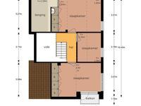 Oranjestraat 54 in Beusichem 4112 JJ