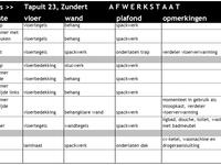 Tapuit 23 in Zundert 4881 VT
